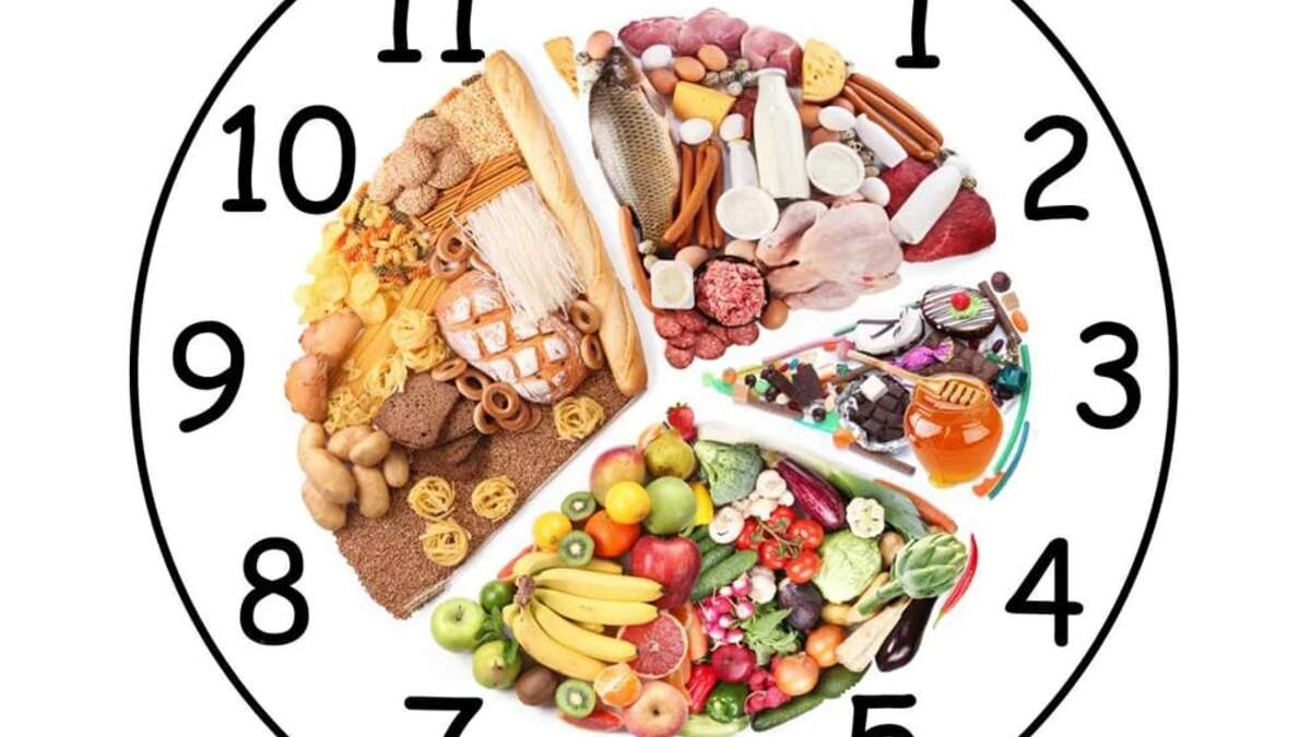 Приложение для похудения FoodDiary: дневник питания